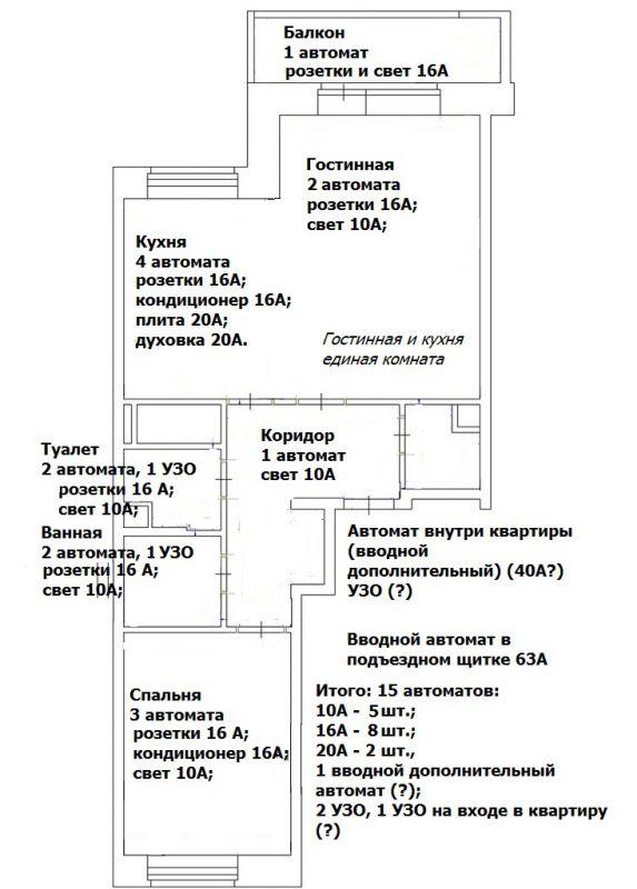 План автоматов и УЗО - Размер 165,05К, Загружен: 0