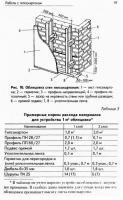 Облицовка_1 - Размер 79,46К, Загружен: 247