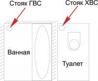 plan_of_br_t - Размер 333,15К, Загружен: 110