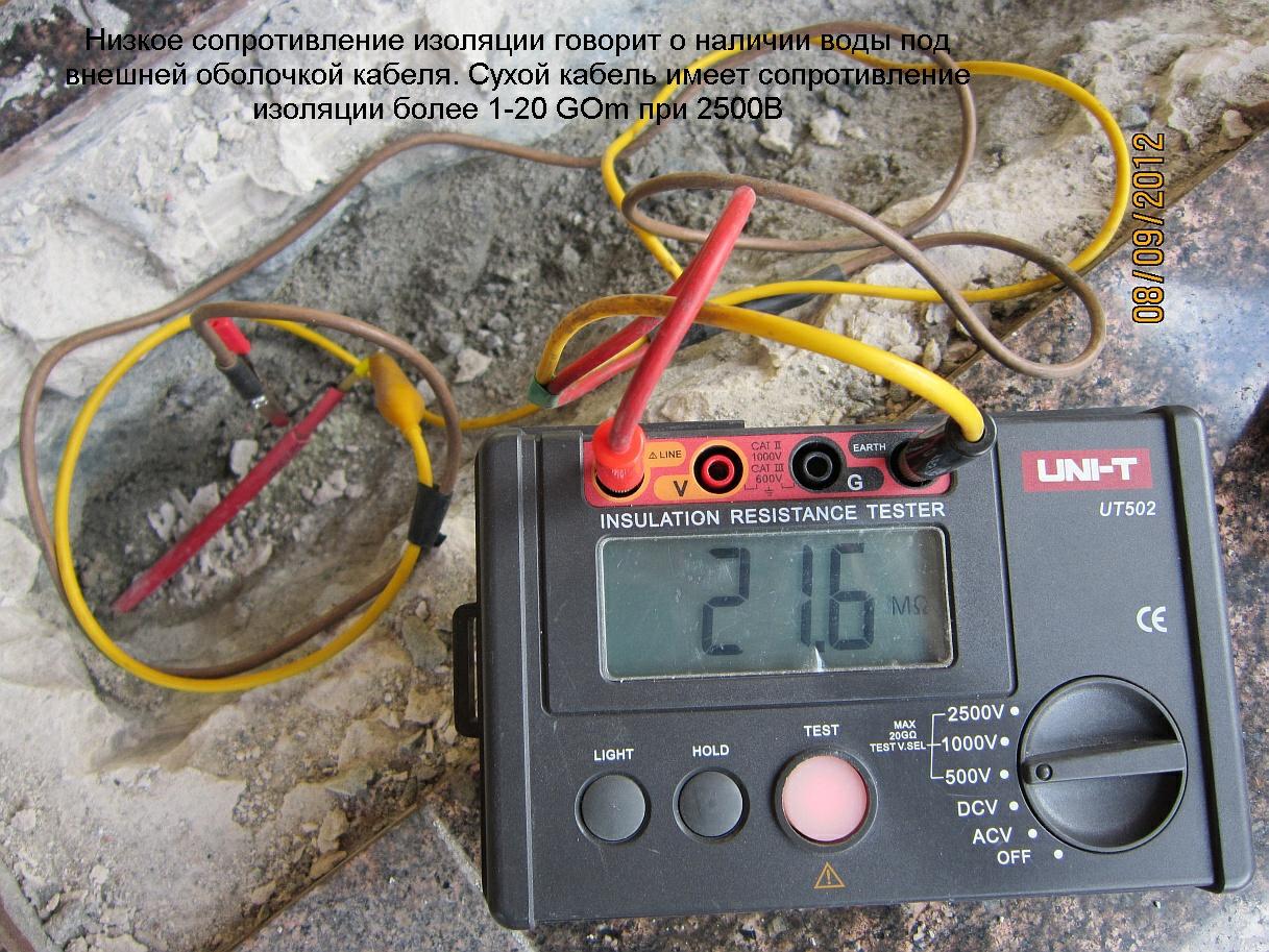 того, как проверить сопротивление изоляции проводов фарфор