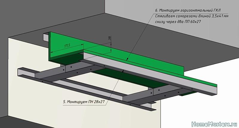 Как сделать потолок из гипсокартона самому