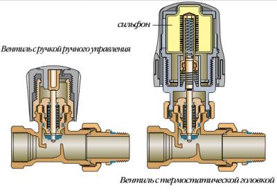 вентиль регулировочный отопления - Размер 214,28К, Загружен: 324