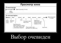 vyibor_ocheviden - Размер 43,12К, Загружен: 51
