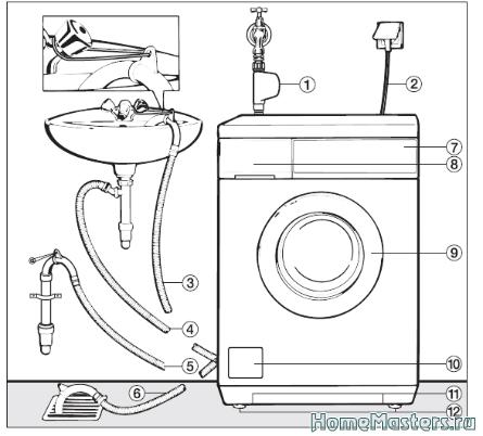Рисунок из инструкции