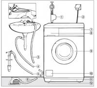 стиральная машина - Размер 57,85К, Загружен: 591