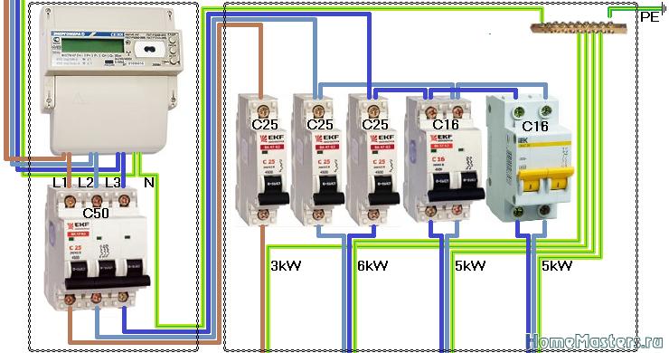 Электроснабжение: 3 фазы + PEN