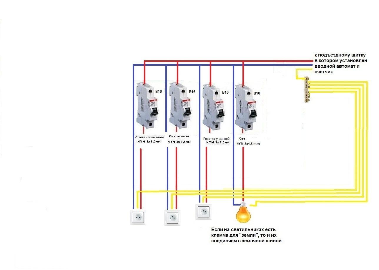 Схема электрощитка для бани
