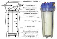 filter_v_razreze - Размер 40,76К, Загружен: 355