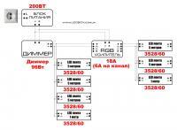 Схема подключения с использованием 1 канала усилителя RGB.  Диммер 96Вт+ Ус 18А + 27м 3528/60.  УВЕЛИЧИТЬ.