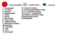 разметка_проводки_расшифровка - Размер 26,39К, Загружен: 426