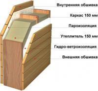 karkas_razrez - Размер 17,01К, Загружен: 48