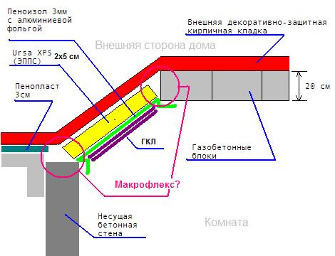 Плиточный клей вилис стандарт