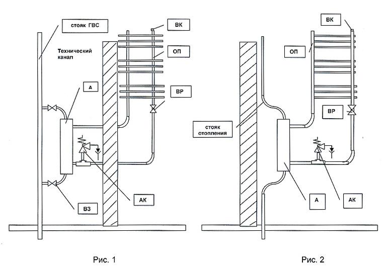Подключение полотенцесушителя через теплообменник паяные пластинчатые теплообменники danfoss