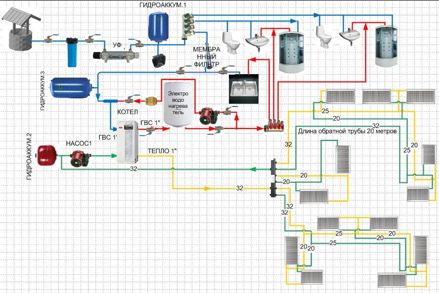 Набросал схему отопления