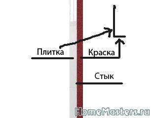 Вопрос-схема про стык краски и плитки - Размер 30,09К, Загружен: 0