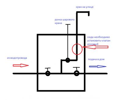 водопровод - Размер 11,82К, Загружен: 0