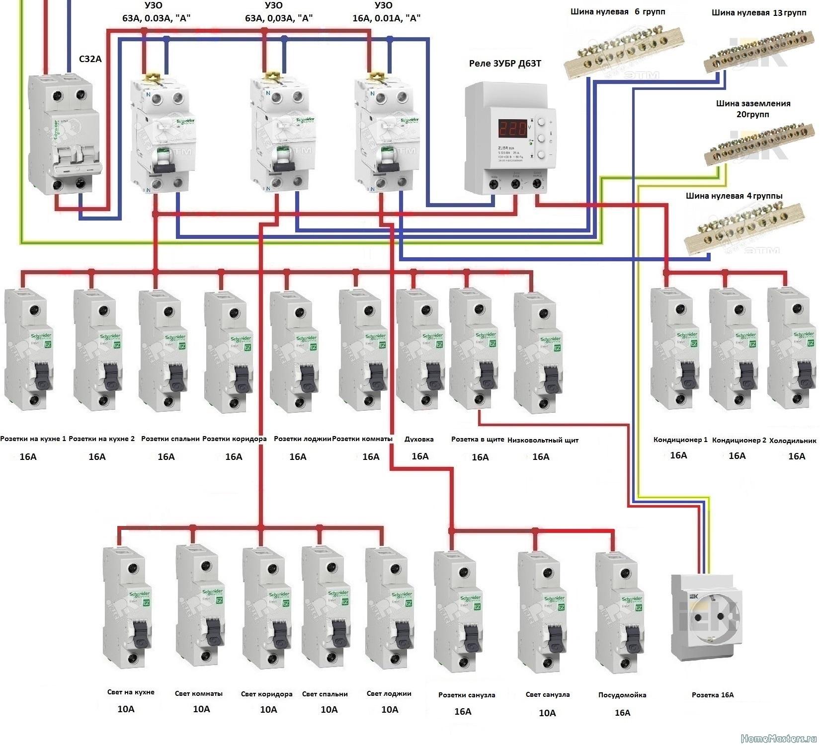 Схема щитка квартиры в картинках