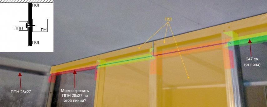 Крепление потолочного ПН к перегородке из ГКЛ