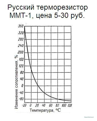 MMT-1.jpg.fa1bc73d994c0f7ac389b45e1a3770b9.jpg