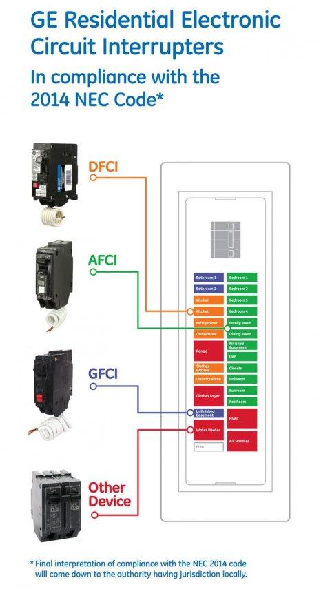 Resi_Circuit_Interrupters.thumb.jpg.e58c9ed744ecb61199e23b8eec0e83a3.jpg