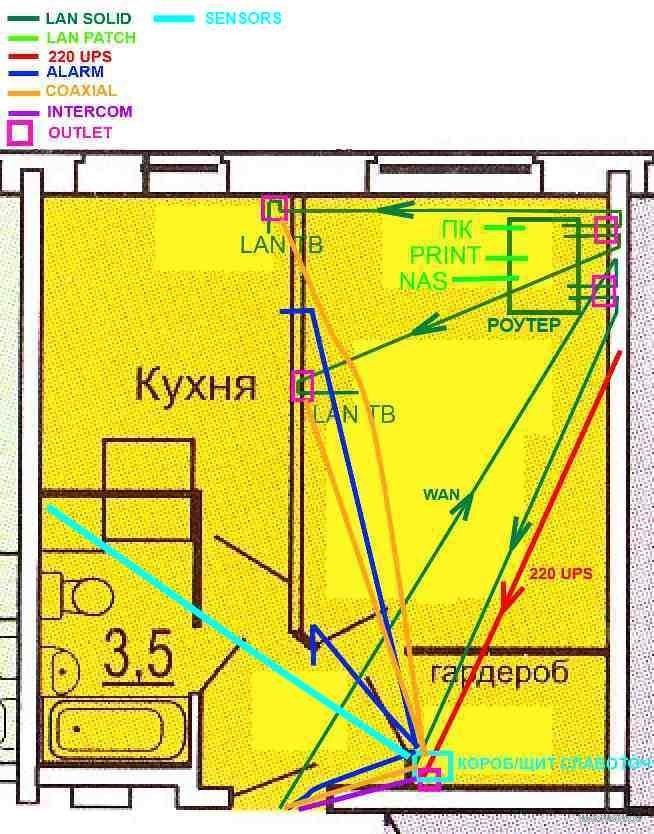 ПланКвартирыСлаботочкаУменьш181020.jpg