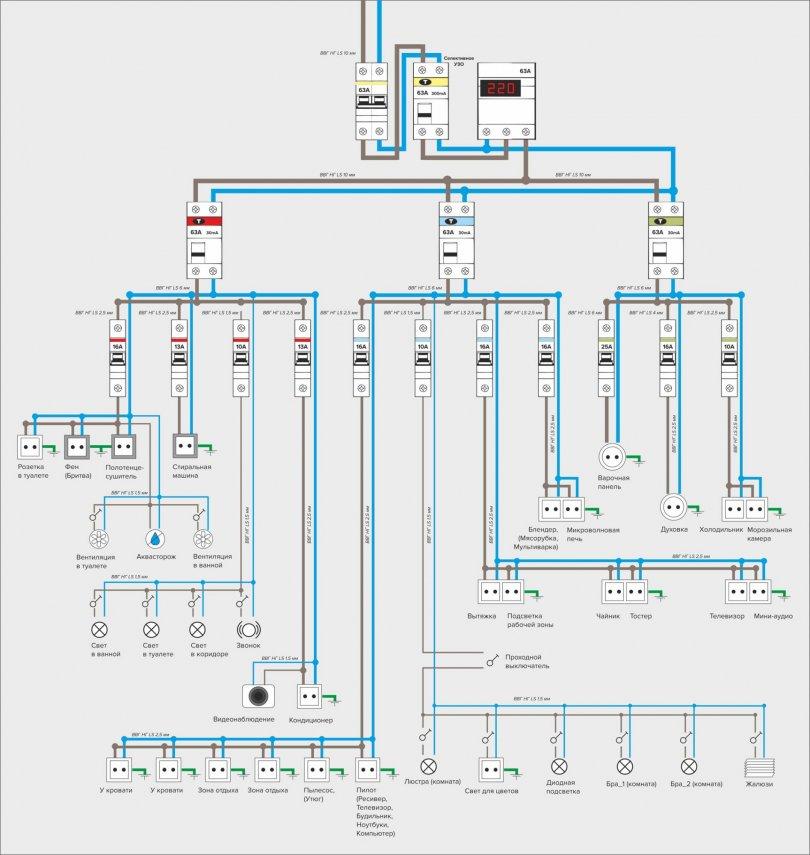 схема распределения электричества.jpg
